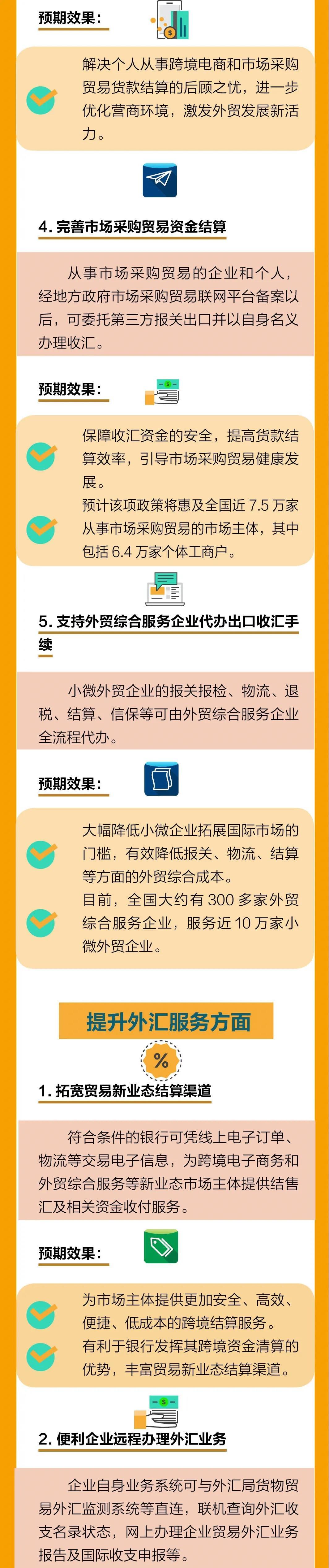 最新!外汇局12答解析贸易新业态问题,为跨境支付划定新边界